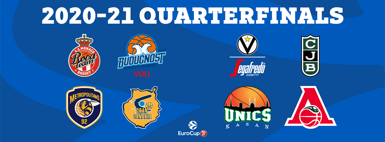7DAYS EuroCup Quarterfinals at a glance