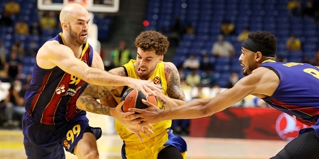 Game of the Week: Tel Aviv showdown of special significance for both Barca, Maccabi