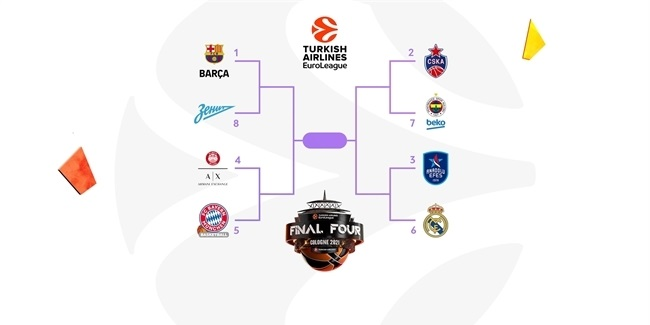 Turkish Airlines EuroLeague Playoffs calendar