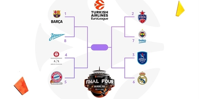 2021 EuroLeague Playoffs at a glance
