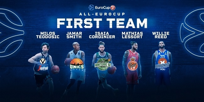 2020-21 All-EuroCup First Team