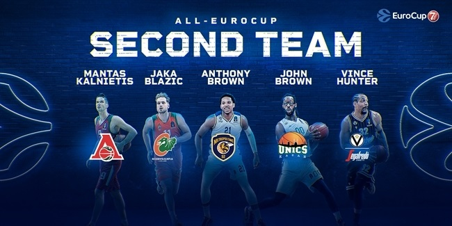 2020-21 All-EuroCup Second Team