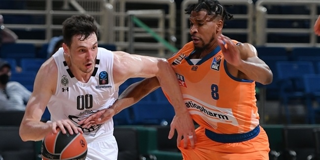EuroCup preseason: Ulm places third at Giannakopoulos Cup