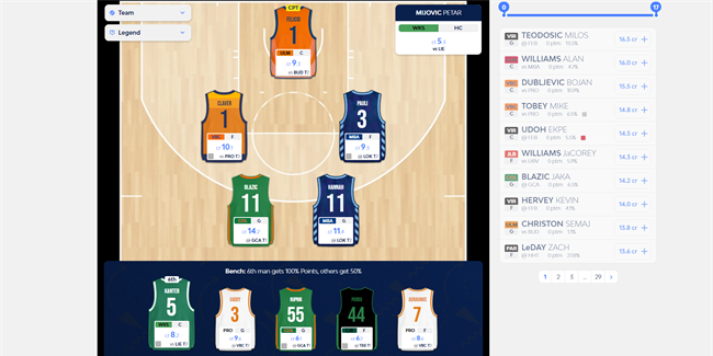 The brand-new EuroCup Fantasy Challenge: Get your game on!